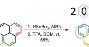 arastirmacilar kis oyunlari zamaninda olimpik halkanin molekul bulusuna eristi 310x165 - Araştırmacılar Kış Oyunları Zamanında Olimpik Halka'nın Molekül Buluşuna Erişti