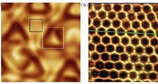 bor grafen benzeri 2 boyutlu saf petek formu olusturabilir 310x165 - Bor, Grafen Benzeri 2 Boyutlu Saf Petek Formu Oluşturabilir