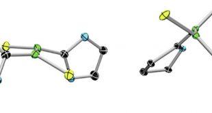 kararli biradikaller kimyanin cazibesini arttiriyor 310x165 - Kararlı Biradikaller Kimyanın Cazibesini Arttırıyor