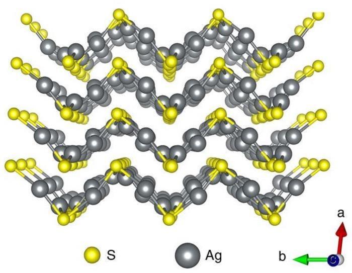 sunekligi metal kadar olan inorganik yari iletkenler - Sünekliği Metal Kadar Olan İnorganik Yarı İletkenler
