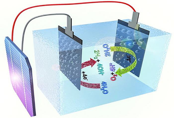 Yeni Tip Katalizörler Deniz Suyundan Serbest Hidrojen Üretiyor