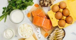 yorgun unutkan ve bitkin vitamin d seviyenizi olcturun 310x165 - Yorgun, Unutkan ve Bitkin? Vitamin D Seviyenizi Ölçtürün!