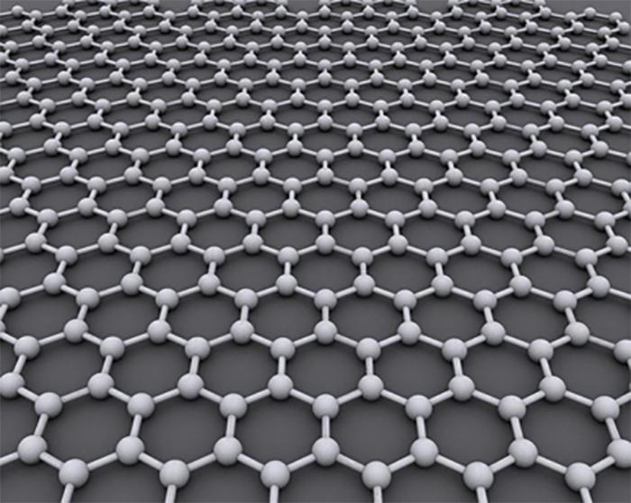 yuksek kalitede grafen seri uretimi icin uygun maliyetli teknik - Yüksek Kalitede Grafen Seri Üretimi için Uygun Maliyetli Teknik