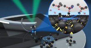 basit bir yontemle atomik boyutta kalip daglama 310x165 - Basit Bir Yöntemle Atomik Boyutta Kalıp Dağlama