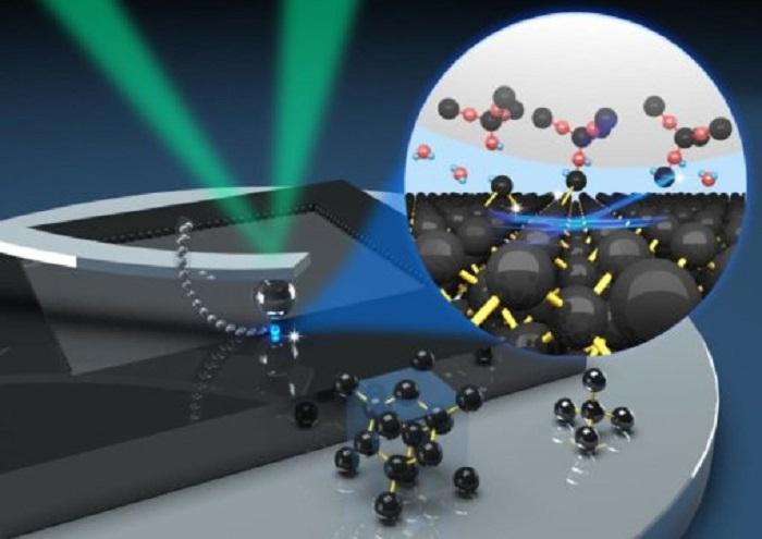 basit bir yontemle atomik boyutta kalip daglama - Basit Bir Yöntemle Atomik Boyutta Kalıp Dağlama