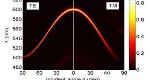 grafeni isik nanosensorlerine cevirme 310x165 - Grafeni Işık Nanosensörlerine Çevirme