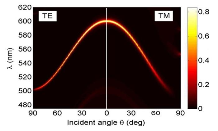 grafeni isik nanosensorlerine cevirme - Grafeni Işık Nanosensörlerine Çevirme