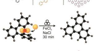 mekanik kimya normalden buyuk nanografenler uretiyor 310x165 - Mekanik Kimya Normalden Büyük Nanografenler Üretiyor