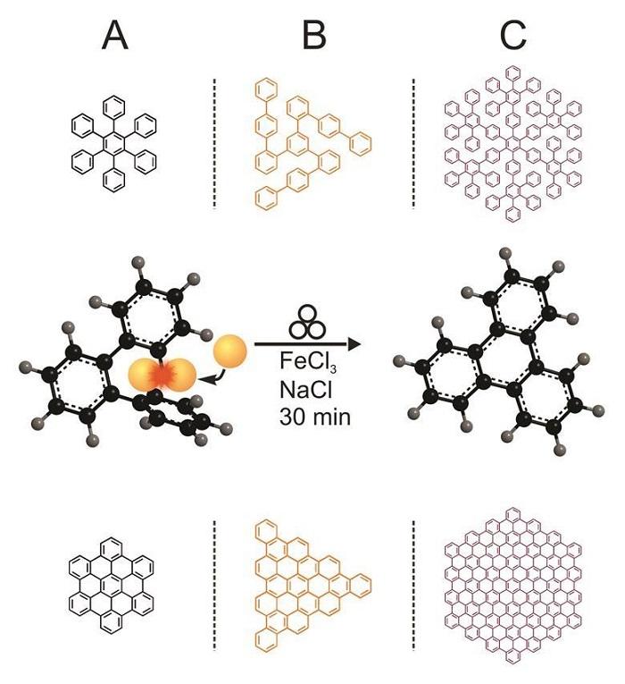 mekanik kimya normalden buyuk nanografenler uretiyor - Mekanik Kimya Normalden Büyük Nanografenler Üretiyor