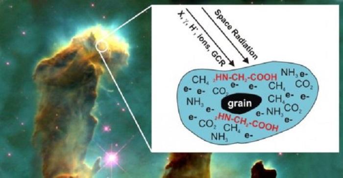 Moleküler Evrim: Hayati Yapı Taşlarının Uzaydaki Olası Oluşumu
