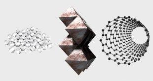 surdurulebilir nanomalzemeler icin yeniden tasarlanan gelecek 310x165 - Sürdürülebilir Nanomalzemeler için Yeniden Tasarlanan Gelecek