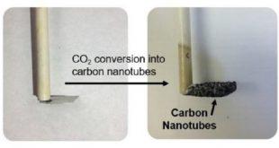 ucuz kucuk karbon nanotupler 310x165 - Ucuz, Küçük Karbon Nanotüpler
