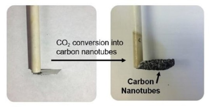 ucuz kucuk karbon nanotupler - Ucuz, Küçük Karbon Nanotüpler
