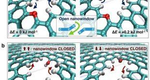 havanin molekullerini ayirmak icin yeni mekanizmalar kesfedildi 310x165 - Havanın Moleküllerini Ayırmak için Yeni Mekanizmalar Keşfedildi