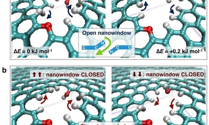 Havanın Moleküllerini Ayırmak için Yeni Mekanizmalar Keşfedildi
