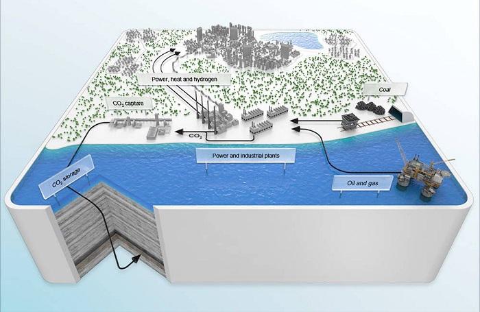 Küresel Isınmayı Yavaşlatıp Atmosferi Temizlemek için Düşündükleri Çılgın Proje