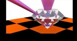 kuantum iletisimi icin elmas teknolojisi 310x165 - Kuantum İletişimi için Elmas Teknolojisi