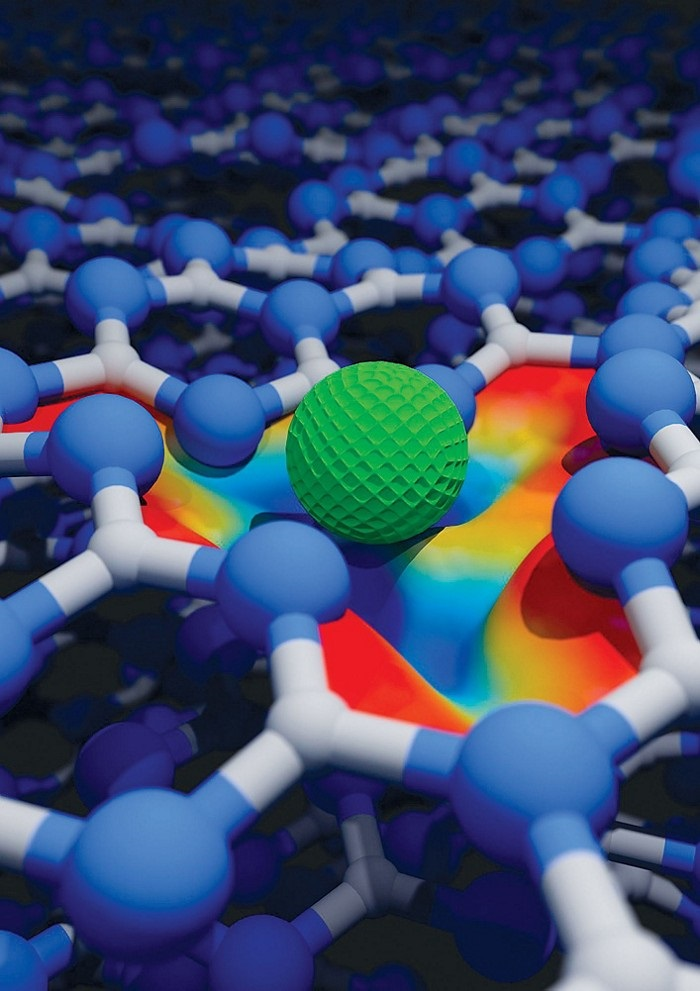 Tekli Atomlar Suzuki Reaksiyonlarını Katalizler