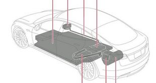 tesla daha guvenli bataryalar icin iki yeni patent basvurusunda bulundu 310x165 - Tesla, Daha Güvenli Bataryalar için İki Yeni Patent Başvurusunda Bulundu