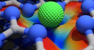 saf kimyasallarin verimli cevre dostu uretimi 310x165 - Saf Kimyasalların Verimli, Çevre Dostu Üretimi