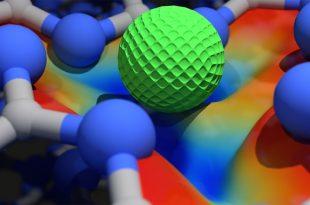 saf kimyasallarin verimli cevre dostu uretimi 310x205 - Saf Kimyasalların Verimli, Çevre Dostu Üretimi