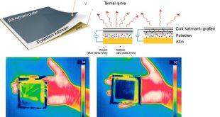 turk bilim insanlari termal kamuflaj uretti 1 310x165 - Türk Bilim İnsanları Termal Kamuflaj Üretti