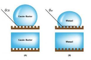 kaliteli kozmetik uretimi icin yuzey bilimini anlama 310x205 - Kaliteli Kozmetik Üretimi için Yüzey Bilimini Anlama