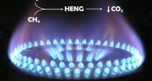 karbon emisyonlarini azaltmak icin birlesik krallikin dogal gazinin yuzde otuzu hidrojenle yer degistirebilir 310x165 - Karbon Emisyonlarını Azaltmak için Birleşik Krallık'ın Doğal Gazının Yüzde Otuzu Hidrojenle Yer Değiştirebilir