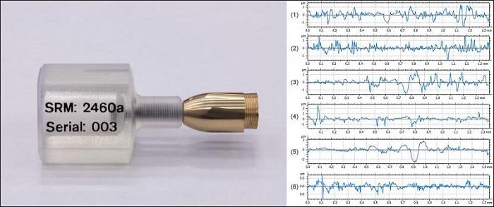 NIST Güncellemeleri Adli Standart Referans Materyalleri