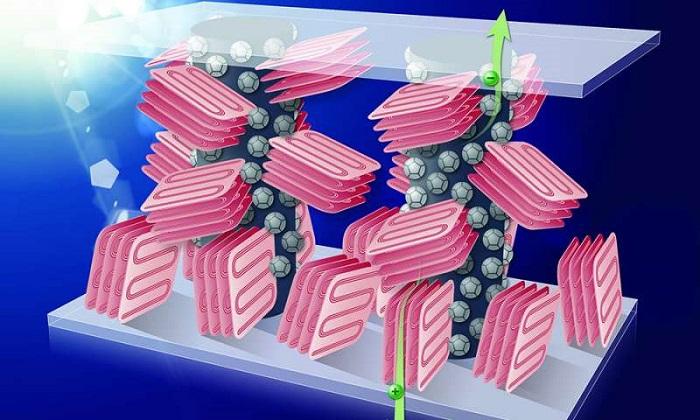 Plastik Güneş Pillerine İnert Polimer Eklenmesi, Yüksek Verimlilik ve Kolay Üretim Sağlıyor