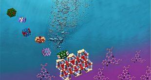 bilim adamlari suyu temizleyen ve ayristiran yeni bir malzeme gelistirdiler 310x165 - Bilim Adamları, Suyu Temizleyen ve Ayrıştıran Yeni Bir Malzeme Geliştirdiler