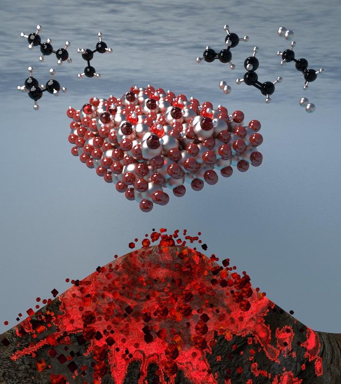 Kimya Mühendisleri İşlemsel Modelleme İle Olefin Üretimini Geliştiriyor