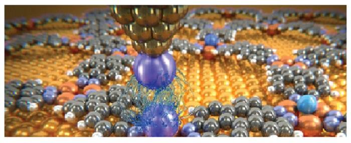 Nano Ölçekte İskele
