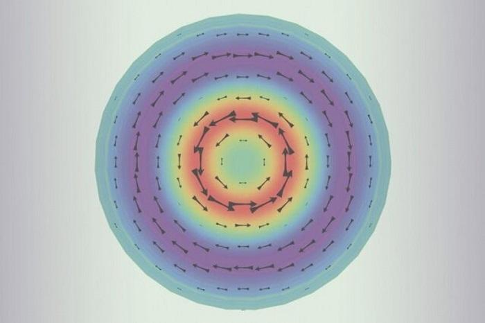 Fizikçiler, Protonun Basınç Dağılımını Hesaplamayı Başardı
