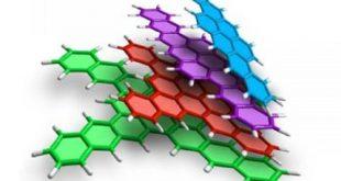 grafen essiz kenar desenleri ile uretilmis buyuk stabil grafen parcaciklari 310x165 - Grafen: Eşsiz Kenar Desenleri ile Üretilmiş Büyük, Stabil Grafen Parçacıkları