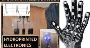 insan makine etkilesimine yardimci elektronik deriler 310x165 - İnsan-Makine Etkileşimine Yardımcı Elektronik Deriler