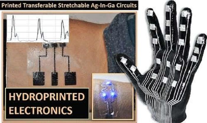 İnsan-Makine Etkileşimine Yardımcı Elektronik Deriler