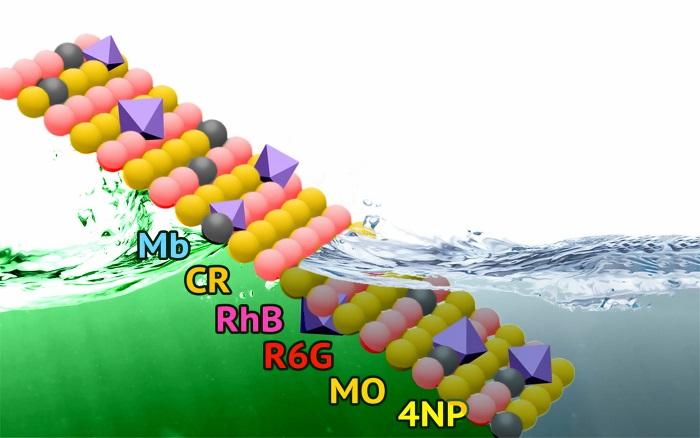 Kimyagerler Atık Su Arıtımı için Çevre Dostu Yeni Bir Materyal Geliştirdi