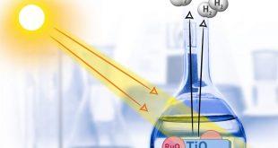 rudn universitesinden bir kimyager hidrojen elde etmek icin yeni bir nanokatalizor test etti 310x165 - RUDN Üniversitesinden Bir Kimyager Hidrojen Elde Etmek için Yeni Bir Nanokatalizör Test Etti