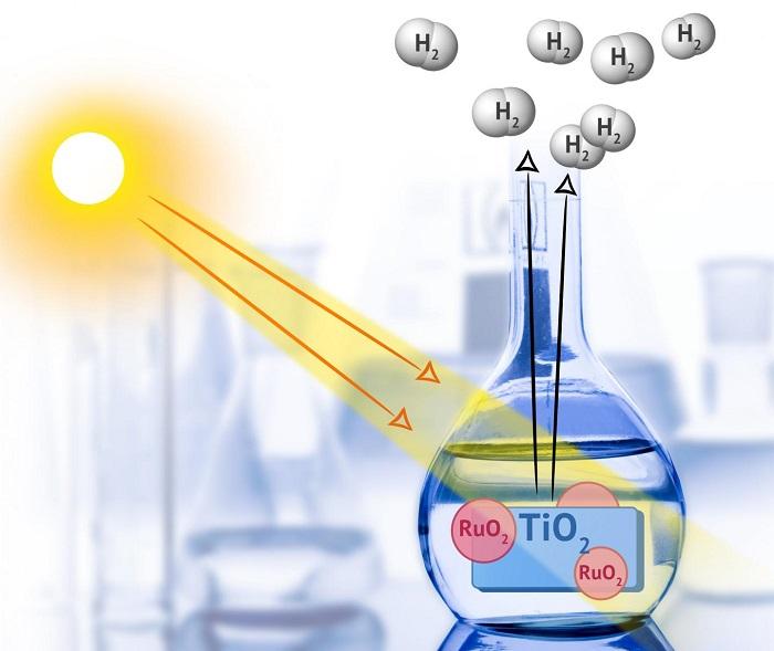 RUDN Üniversitesinden Bir Kimyager Hidrojen Elde Etmek için Yeni Bir Nanokatalizör Test Etti