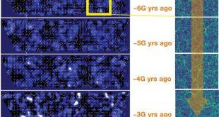 temel fizik yasalarini sorgulatan yeni bir karanlik madde haritasi yayinlandi 310x165 - Temel Fizik Yasalarını Sorgulatan Yeni Bir Karanlık Madde Haritası Yayınlandı