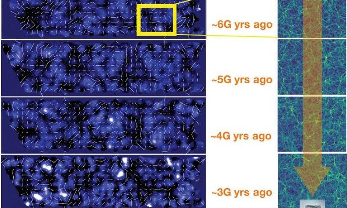 Temel Fizik Yasalarını Sorgulatan Yeni Bir Karanlık Madde Haritası Yayınlandı