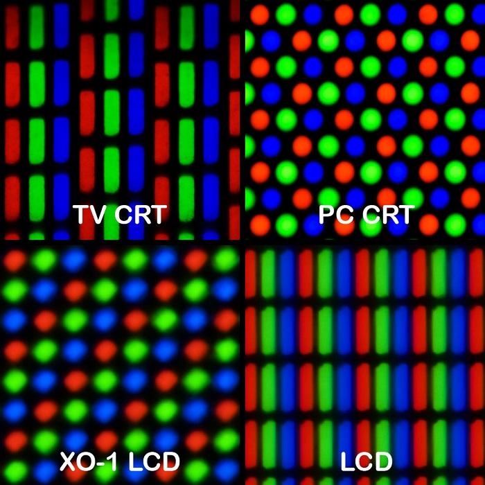 Altın ve Aktif Polimerler Kullanılarak Bugüne Kadar Üretilmiş Olan En Küçük Pikseller Elde Edildi