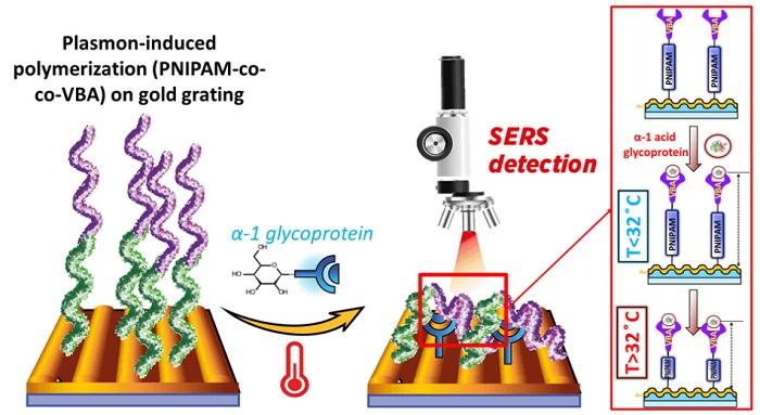 Bilim Adamları Güneş Işığı Altında ve Oda Sıcaklığında Polimer Üretiyorlar