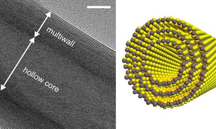 Güneş Enerjisinden Aldığımız Verimi Artırabilecek Özel Nanotüpler Geliştirildi