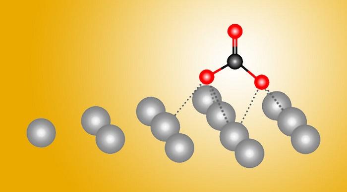 Karbondioksitin Kimyasal Dönüşümü İçin Bir 'Gümüş Kurşun'