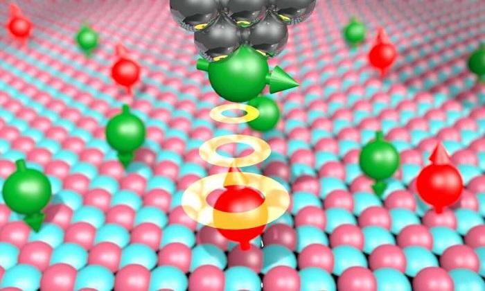 Tek Bir Atomun Manyetik Rezonansı İlk Kez Görüntülendi