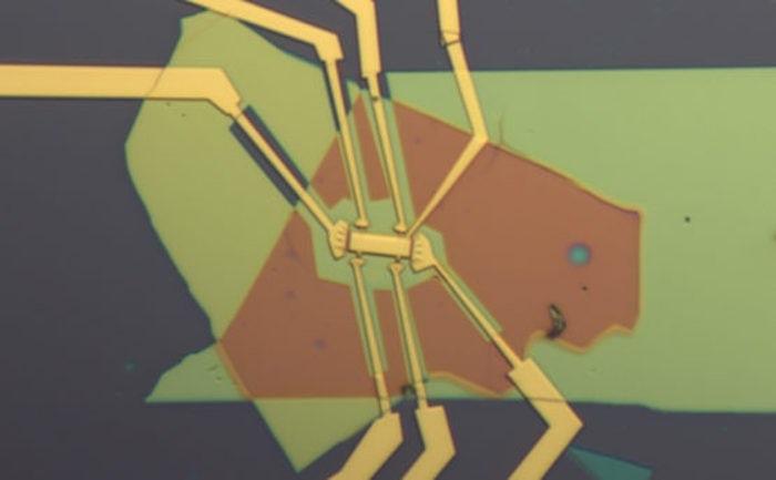 Bükümlü Grafenler Daha Önce Hiç Görülmemiş Manyetik Özellikler Sergiliyor