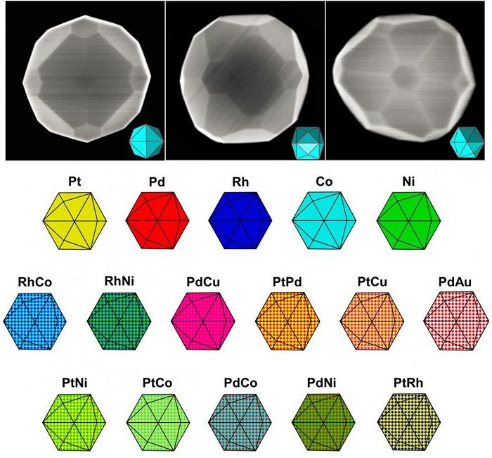 Değerli Metallerden Yapılan Katalizörler : Yakıt Hücrelerini Daha İyi Çalıştıran Mücevher Nanopartiküller
