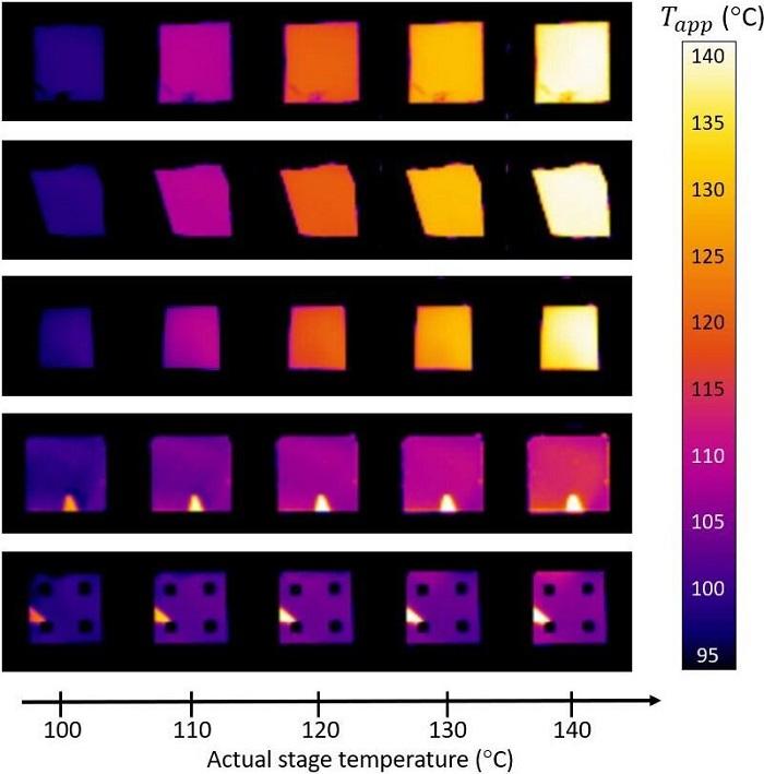 Yeni Kaplama, Sıcaklık Değişimini Kızılötesi Kameralardan Gizliyor